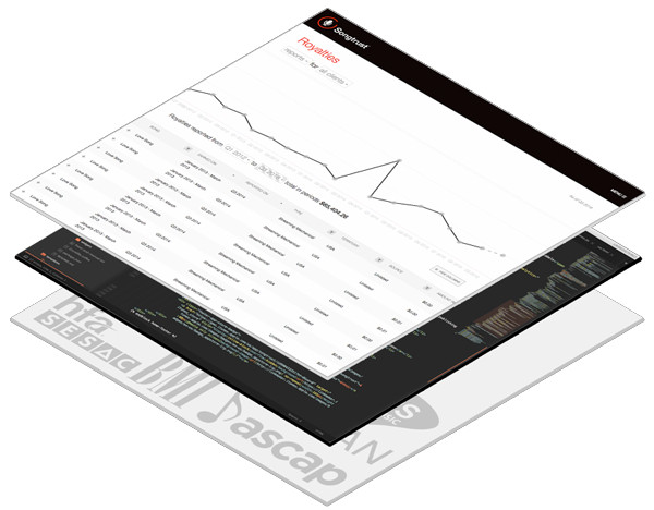 Songtrust Account Dashboard